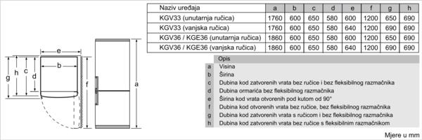 Dimenzije bosch hladnjak KGV36VBEAS